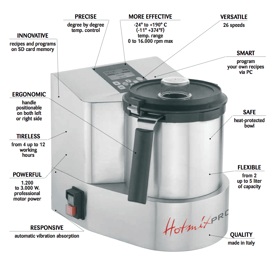 HotmixPRO is a total solution